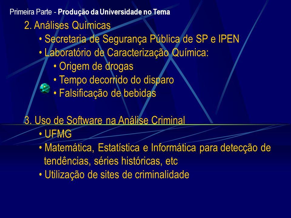 2. Análises Químicas Secretaria de Segurança Pública de SP e IPEN Laboratório de Caracterização Química: Origem de drogas Tempo decorrido do disparo F
