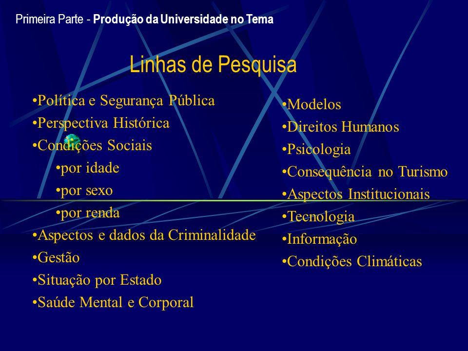 Primeira Parte - Produção da Universidade no Tema Linhas de Pesquisa Política e Segurança Pública Perspectiva Histórica Condições Sociais por idade po