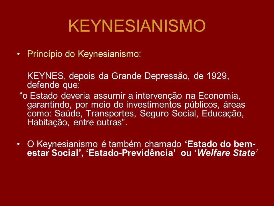 KEYNESIANISMO Autoria: Economista Inglês John Maynard KEYNES. Obra principal: Teoria geral do emprego, do lucro e da moeda, em 1936.