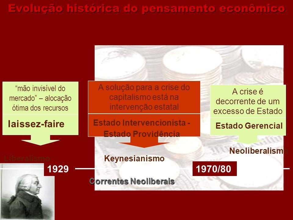 NEOLIBERALISMO Primeiros países a adotar o Neoliberalismo: 1.Chile – nos anos 1970, sob o comando do Gal. Pinochet. 2.Inglaterra, em 1979. 3.Estados U