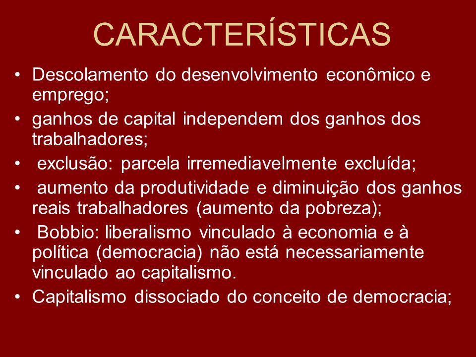 Evolução histórica do pensamento econômico 19291970/80 LiberalismoKeynesianismo CorrentesNeoliberais Correntes Neoliberais Neoliberalismo Estado Inter