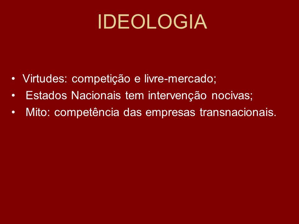 NEOLIBERALISMO Primeiros países a adotar o Neoliberalismo: 1.Chile – nos anos 1970, sob o comando do Gal.
