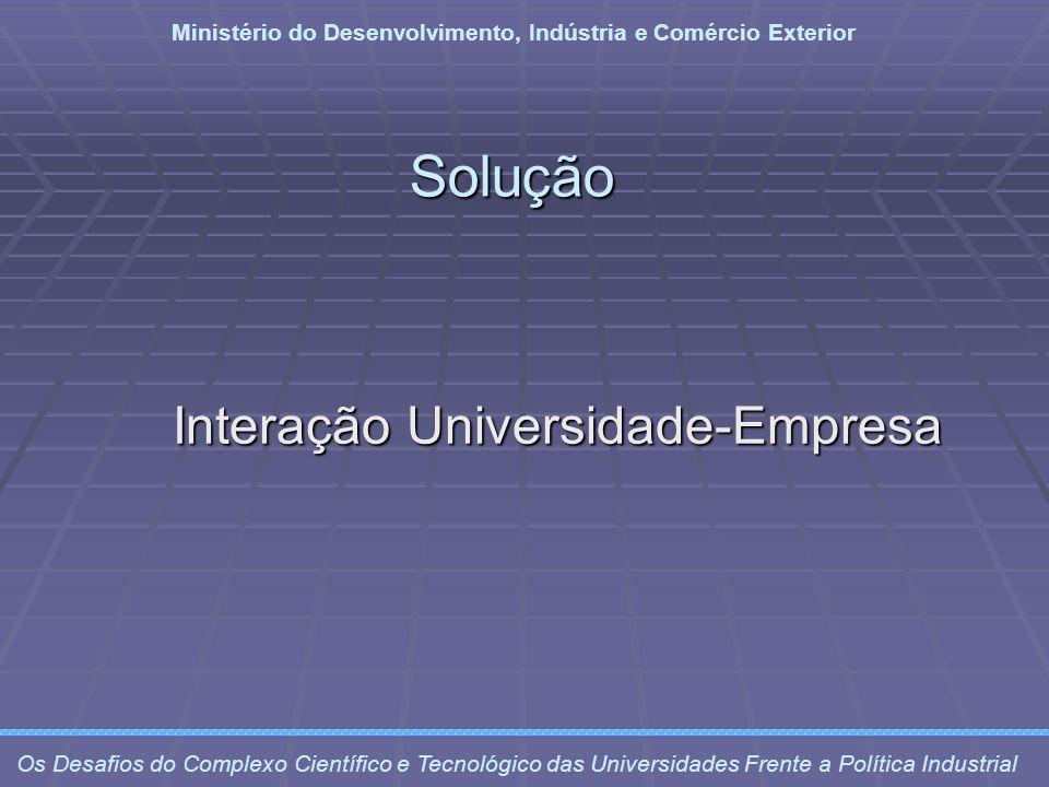 Solução Interação Universidade-Empresa Interação Universidade-Empresa Ministério do Desenvolvimento, Indústria e Comércio Exterior Os Desafios do Comp