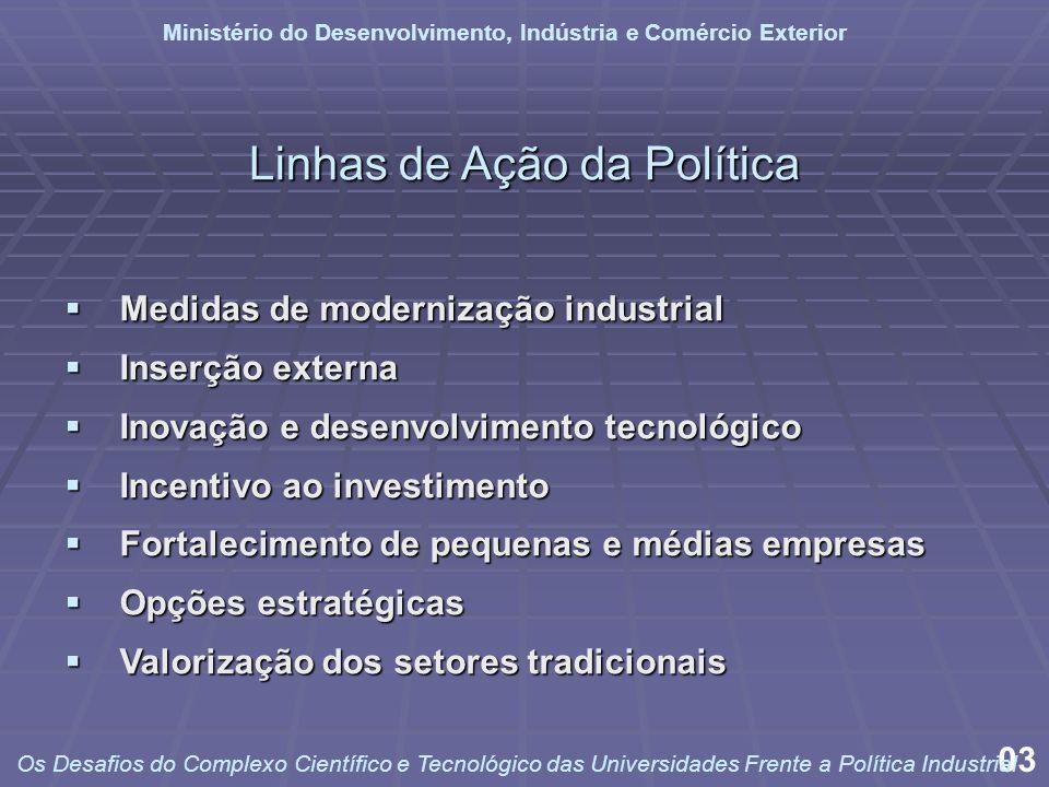 Medidas de modernização industrial Medidas de modernização industrial Inserção externa Inserção externa Inovação e desenvolvimento tecnológico Inovaçã