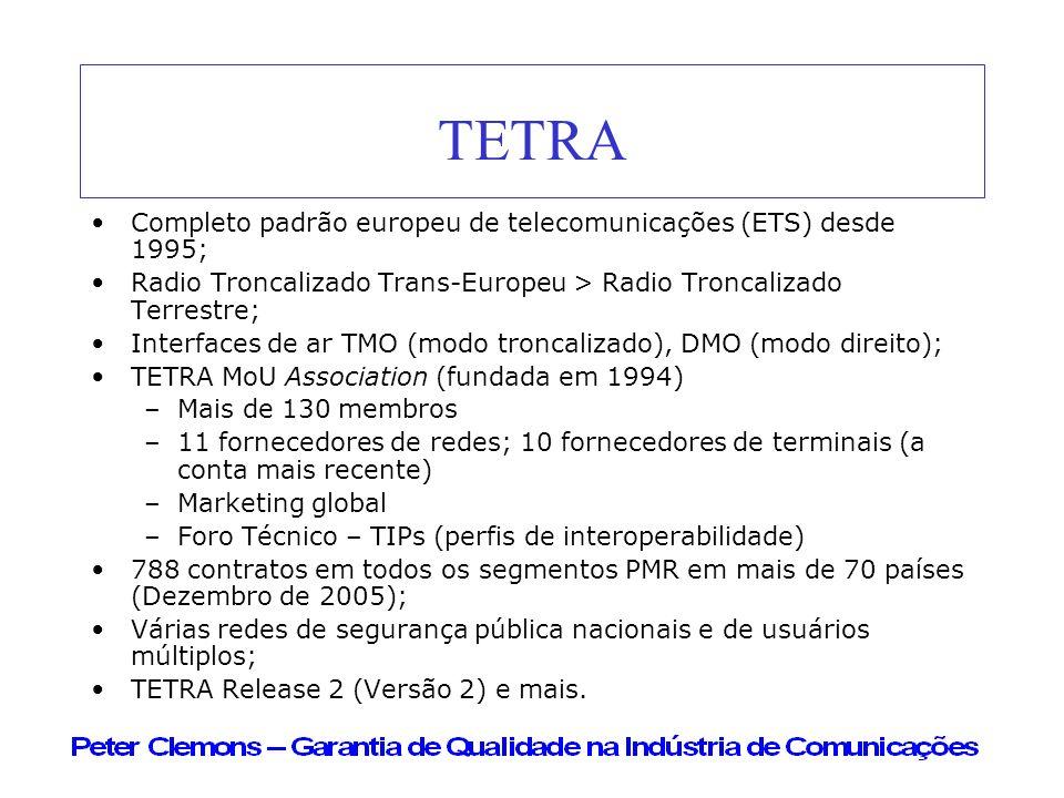 TETRA Completo padrão europeu de telecomunicações (ETS) desde 1995; Radio Troncalizado Trans-Europeu > Radio Troncalizado Terrestre; Interfaces de ar