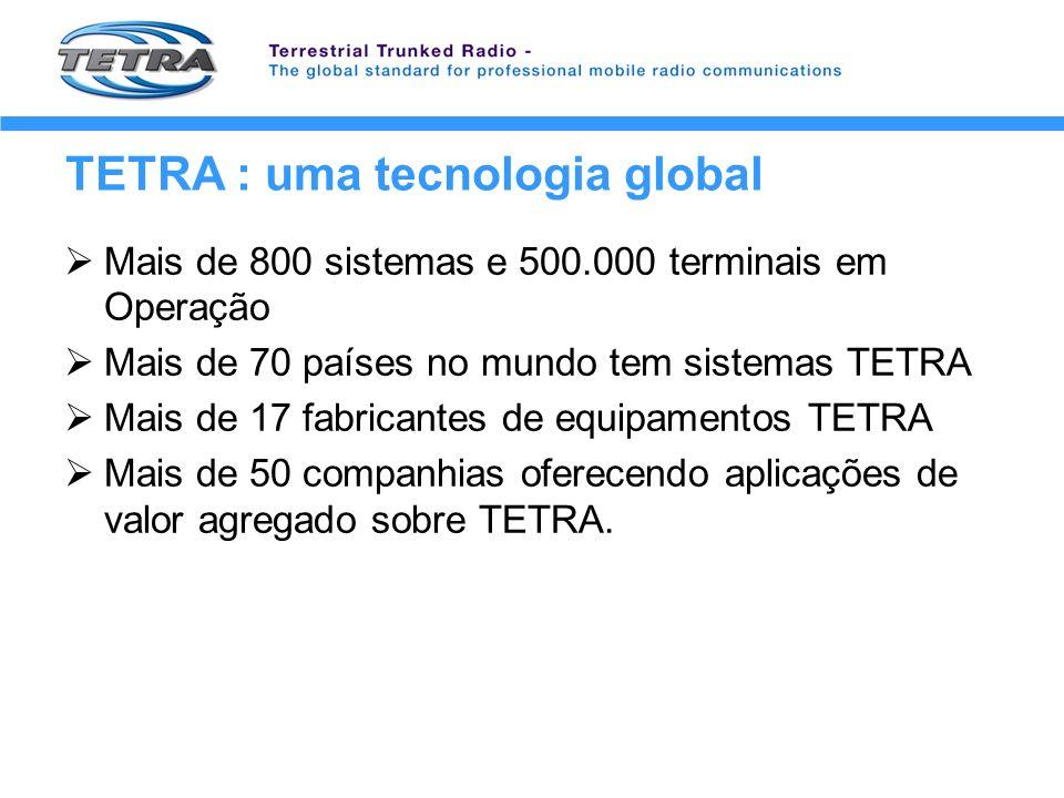 TETRA : uma tecnologia global Mais de 800 sistemas e 500.000 terminais em Operação Mais de 70 países no mundo tem sistemas TETRA Mais de 17 fabricante