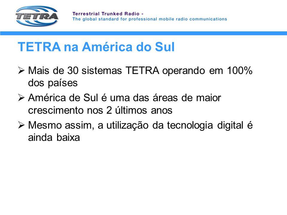 TETRA na América do Sul Mais de 30 sistemas TETRA operando em 100% dos países América de Sul é uma das áreas de maior crescimento nos 2 últimos anos M