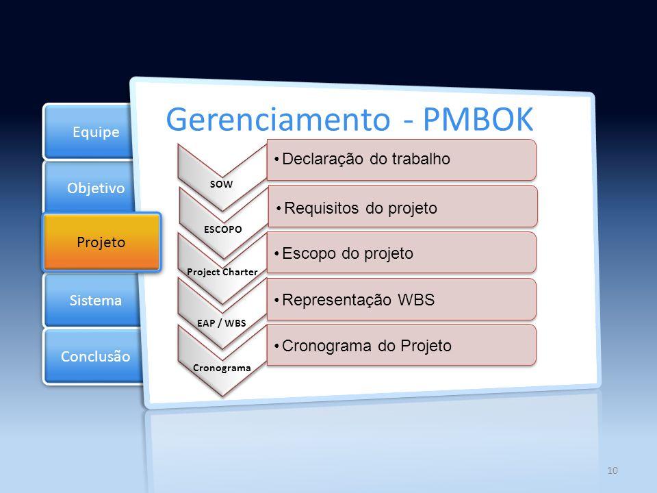 Objetivo Plano de Teste Plano de Teste Sistema Equipe Conclusão Projeto Gerenciamento - FDD 11