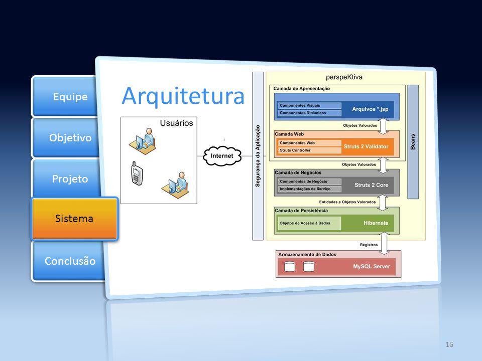 Objetivo Projeto Documentos Equipe Conclusão Sistema 17 Arquitetura