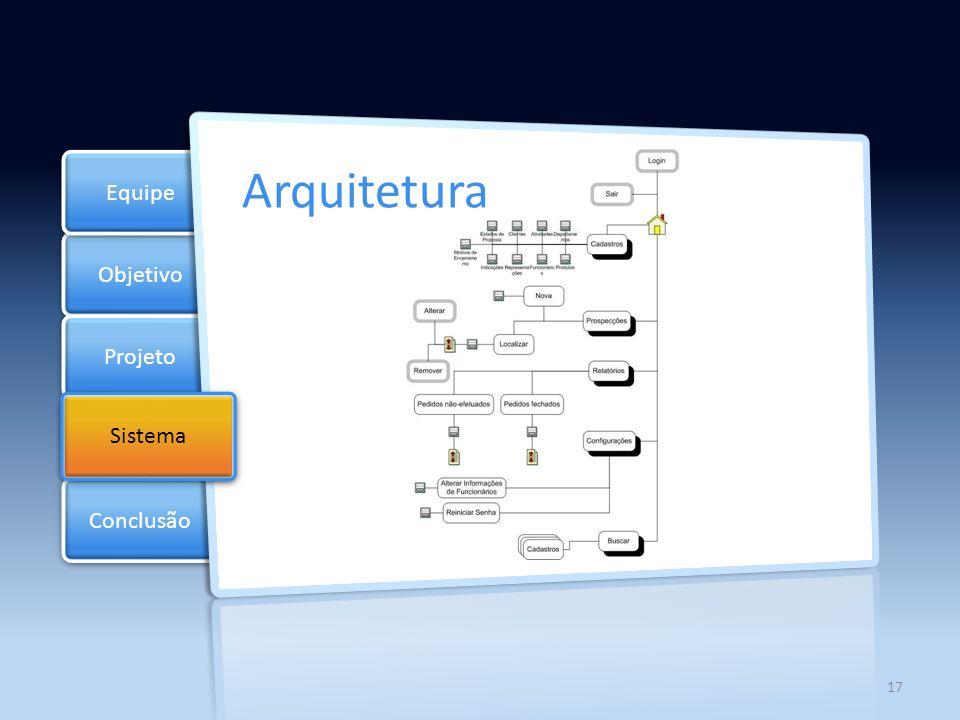 Objetivo Projeto Documentos Equipe Conclusão Sistema 18 Modelagem