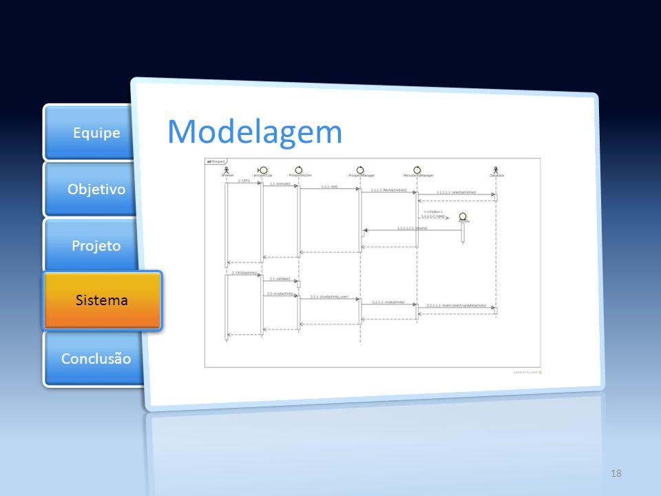 l Objetivo Projeto Sistema Equipe Checklist Conclusão Os objetivos foram alcançados.