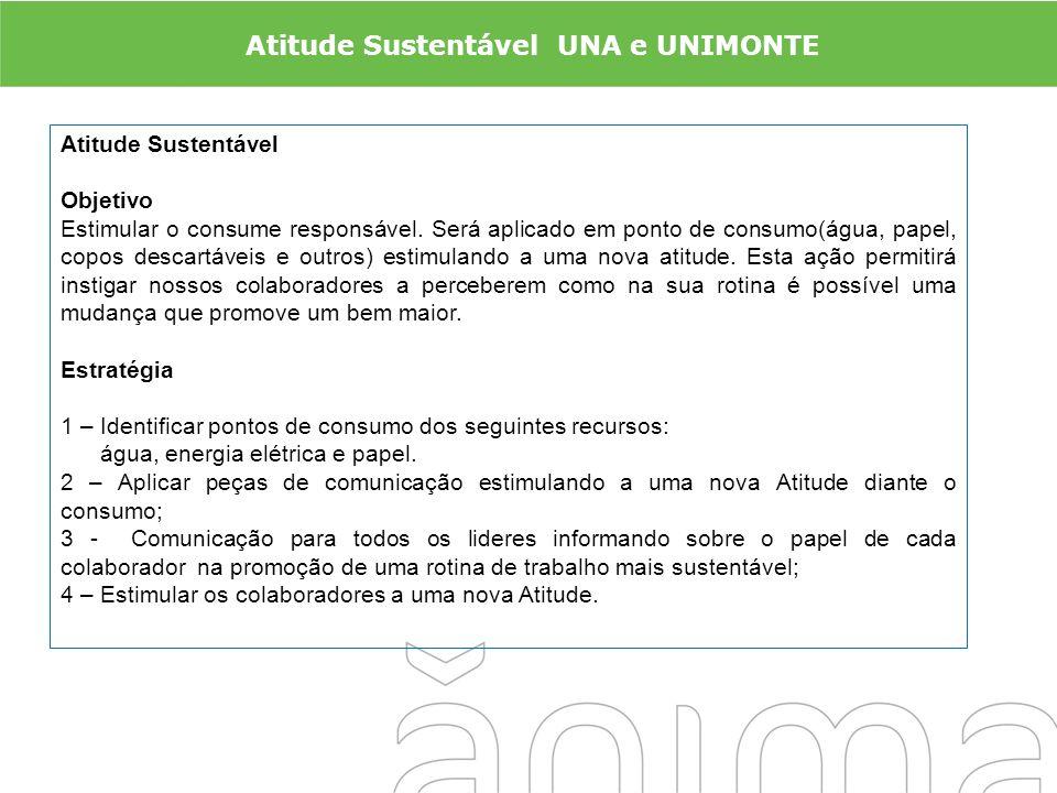 Atitude Sustentável Objetivo Estimular o consume responsável. Será aplicado em ponto de consumo(água, papel, copos descartáveis e outros) estimulando