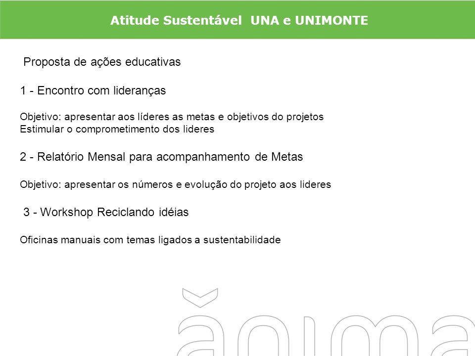 Proposta de ações educativas 1 - Encontro com lideranças Objetivo: apresentar aos líderes as metas e objetivos do projetos Estimular o comprometimento