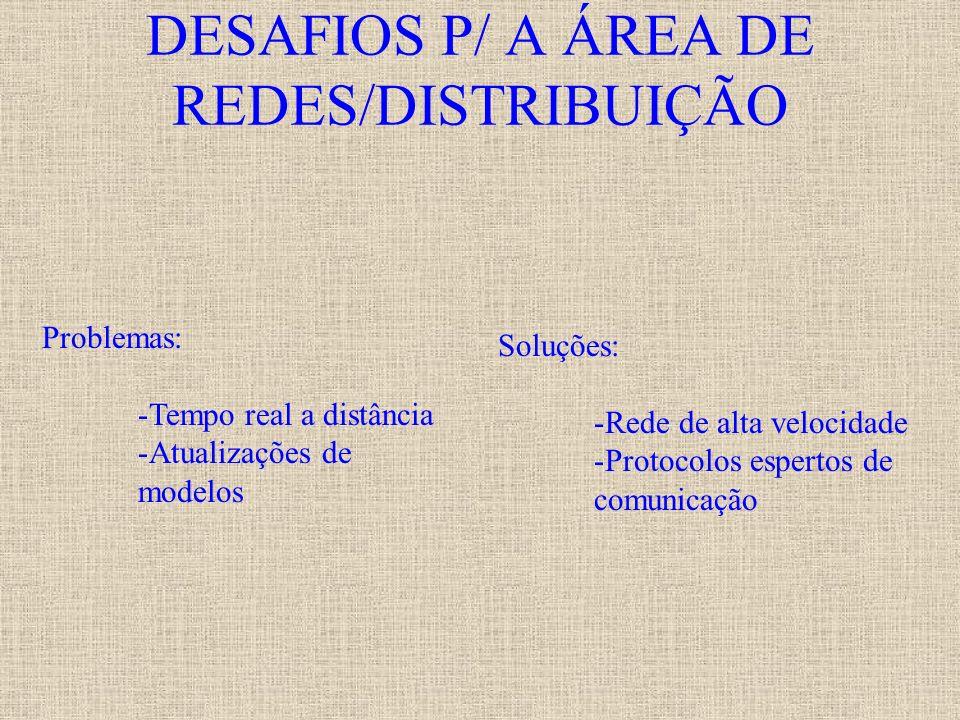 DESAFIOS P/ A ÁREA DE REDES/DISTRIBUIÇÃO Problemas: -Tempo real a distância -Atualizações de modelos Soluções: -Rede de alta velocidade -Protocolos espertos de comunicação