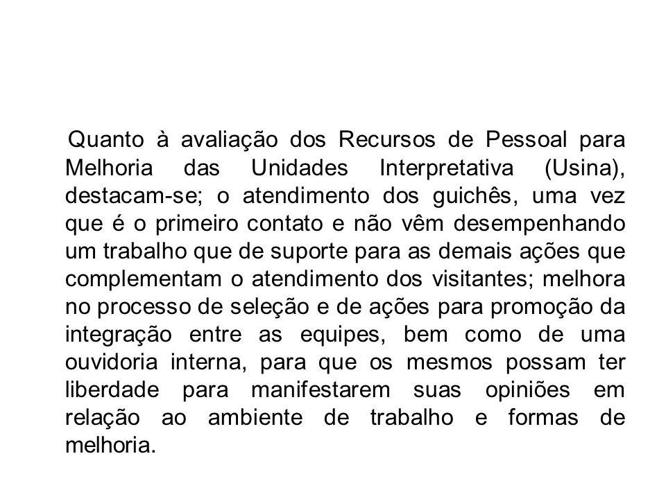Quanto à avaliação dos Recursos de Pessoal para Melhoria das Unidades Interpretativa (Usina), destacam-se; o atendimento dos guichês, uma vez que é o