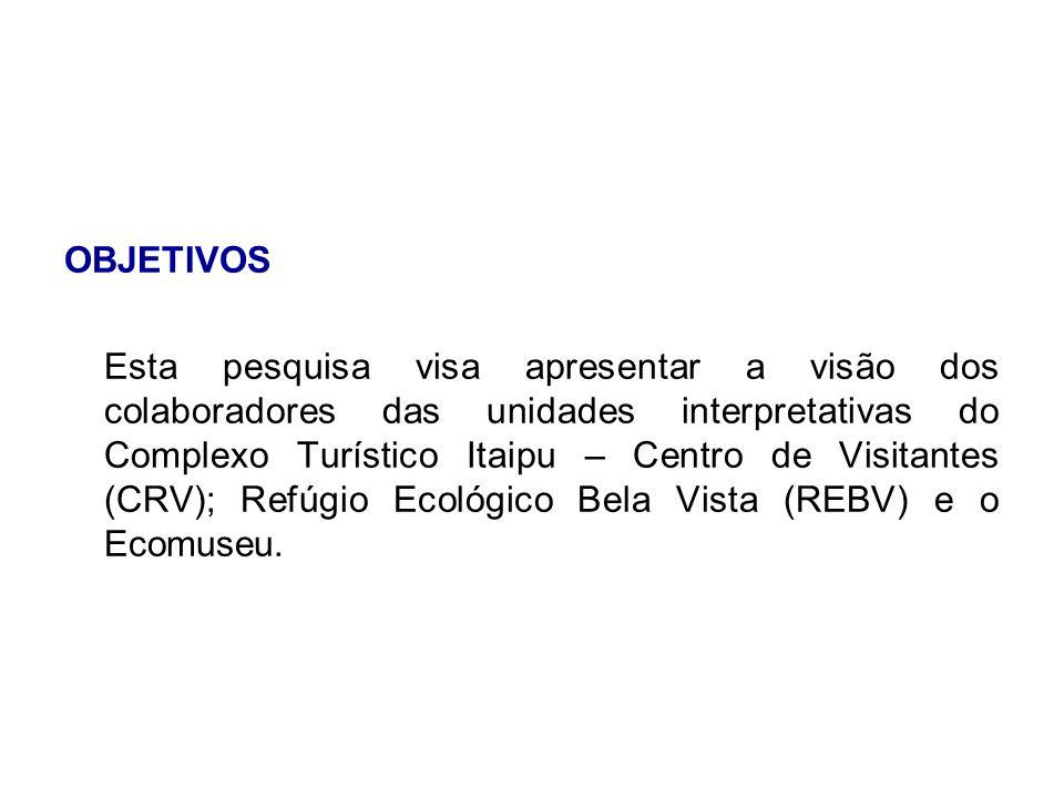 OBJETIVOS Esta pesquisa visa apresentar a visão dos colaboradores das unidades interpretativas do Complexo Turístico Itaipu – Centro de Visitantes (CR