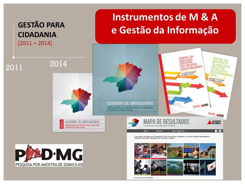 2011 GESTÃO PARA CIDADANIA [2011 – 2014] 2014 Instrumentos de M & A e Gestão da Informação