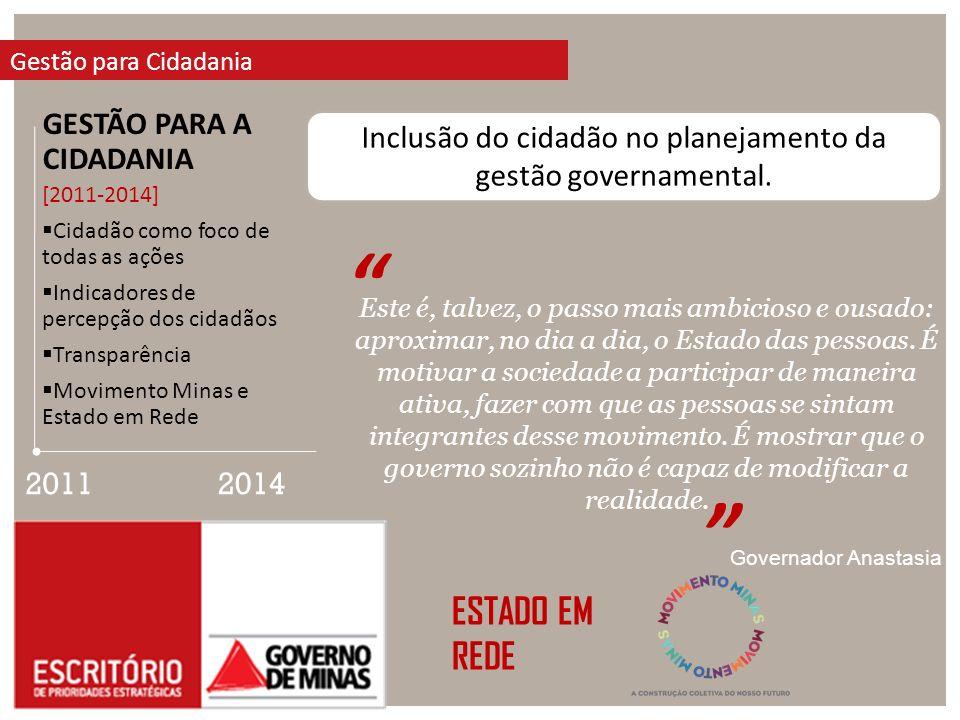 GESTÃO PARA A CIDADANIA [2011-2014] Cidadão como foco de todas as ações Indicadores de percepção dos cidadãos Transparência Movimento Minas e Estado e