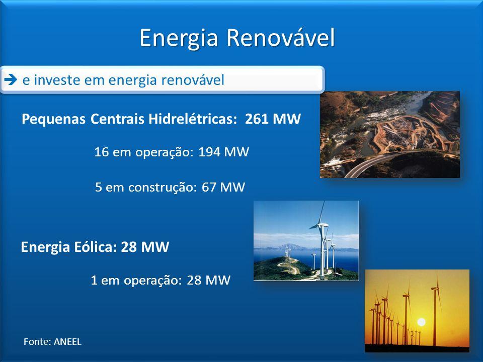 Energia Renovável Pequenas Centrais Hidrelétricas: 261 MW 16 em operação: 194 MW 5 em construção: 67 MW Energia Eólica: 28 MW 1 em operação: 28 MW Fon