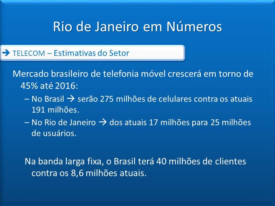 Mercado brasileiro de telefonia móvel crescerá em torno de 45% até 2016: –No Brasil serão 275 milhões de celulares contra os atuais 191 milhões. –No R