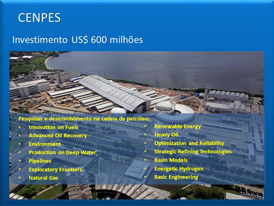 Pesquisa e Desenvolvimento Area: 350,000 m² Novas demandas: