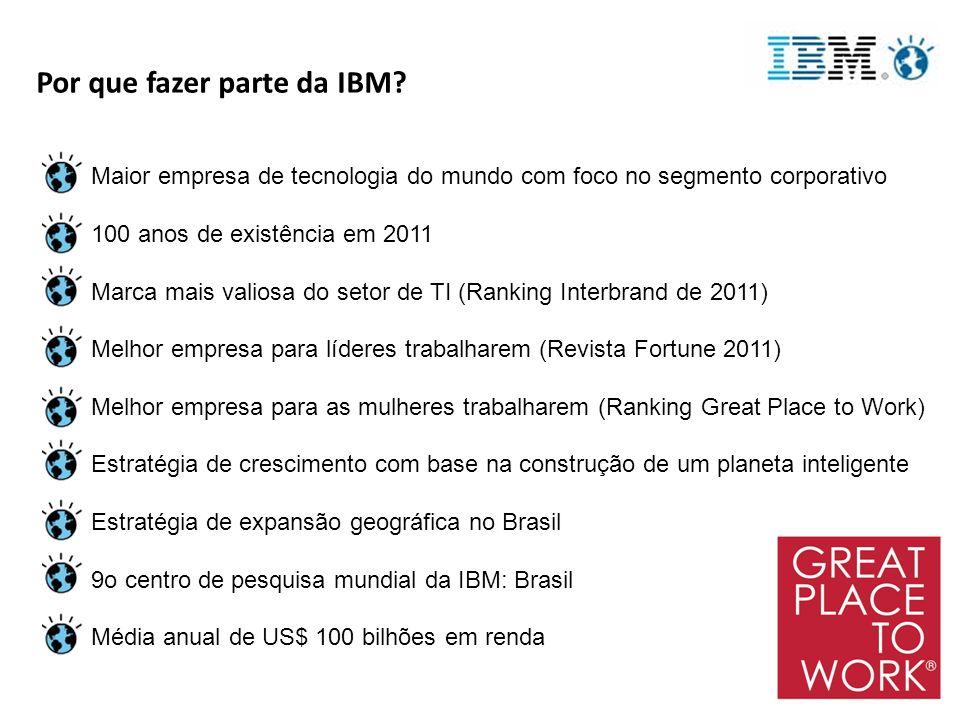 Inscrição pelo Site www.ibm.com/jobs/brwww.ibm.com/jobs/br As vagas de estágio são identificadas como Passaporte IBM.