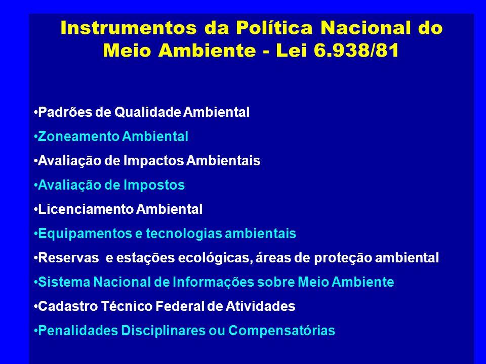 Instrumentos da Política Nacional do Meio Ambiente - Lei 6.938/81 Padrões de Qualidade Ambiental Zoneamento Ambiental Avaliação de Impactos Ambientais