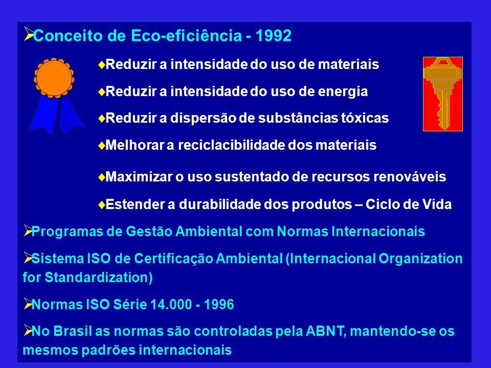 Ø Conceito de Eco-eficiência - 1992 Reduzir a intensidade do uso de materiais Reduzir a intensidade do uso de energia Reduzir a dispersão de substânci