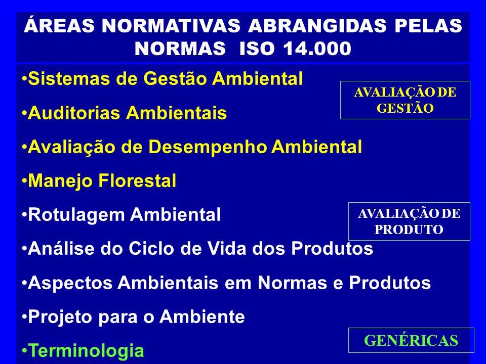 ÁREAS NORMATIVAS ABRANGIDAS PELAS NORMAS ISO 14.000 Sistemas de Gestão Ambiental Auditorias Ambientais Avaliação de Desempenho Ambiental Manejo Flores