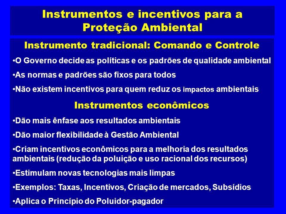 Instrumentos e incentivos para a Proteção Ambiental Instrumento tradicional: Comando e Controle O Governo decide as políticas e os padrões de qualidad