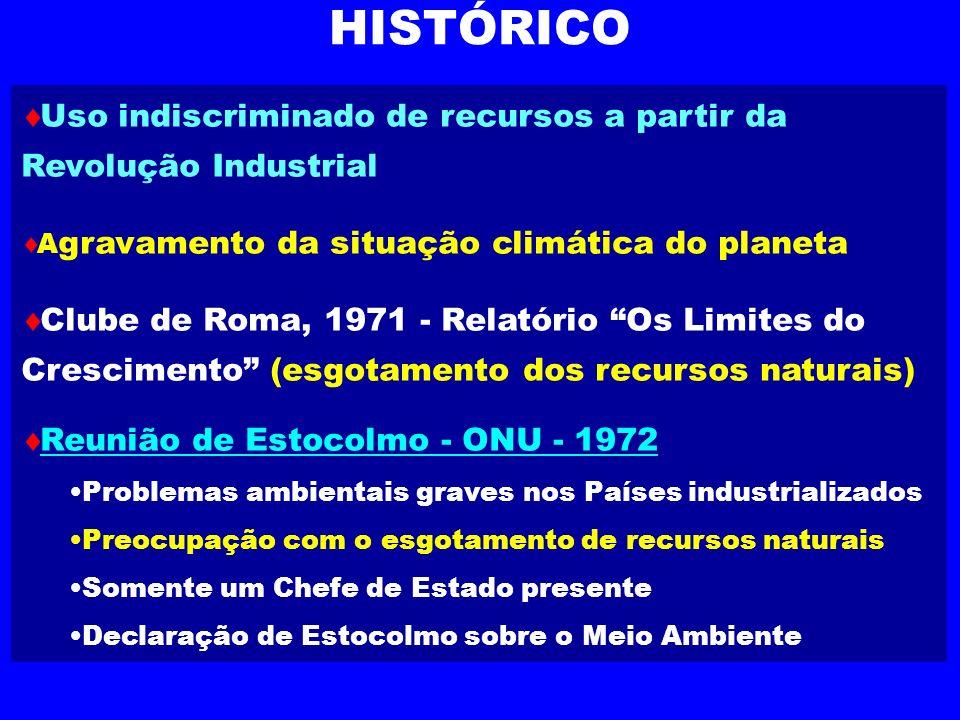 HISTÓRICO Uso indiscriminado de recursos a partir da Revolução Industrial A gravamento da situação climática do planeta Clube de Roma, 1971 - Relatóri