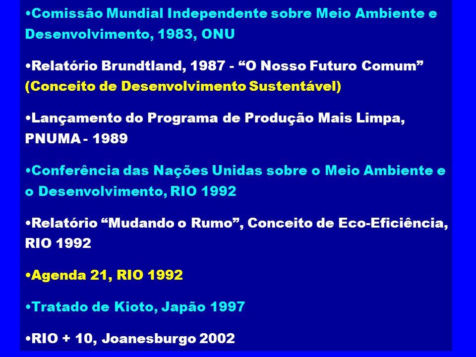 Comissão Mundial Independente sobre Meio Ambiente e Desenvolvimento, 1983, ONU Relatório Brundtland, 1987 - O Nosso Futuro Comum (Conceito de Desenvol