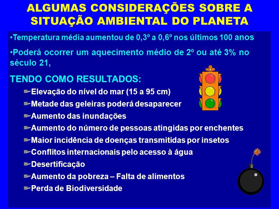 40% da população mundial já sofre com a escassez de água A população mundial continuará crescendo até o ano 2110, segundo estudos da ONU, enquanto as reservas de água continuarão estáveis O consumo de água no planeta cresceu de 409 km³, em 1900 para 2.900 km³ em 2000 (sete vezes mais) O Brasil possui a segunda maior reserva de água doce do planeta, mas a distribuição é desigual no território Água doce no mundo corresponde a 3% do total de água, sendo apenas 1% acessível na superfície Nos lagos: 52% Retenção no solo: 38% Na atmosfera: 8% Nos organismos vivos: 1% Nos rios: 1%