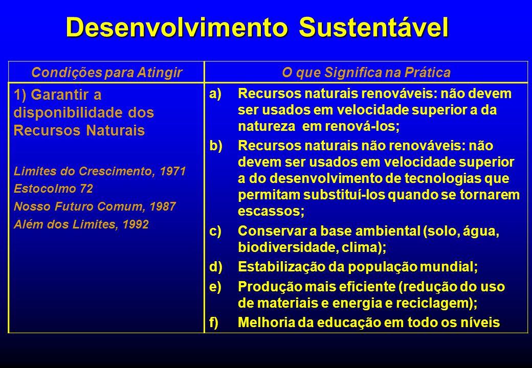 Condições para AtingirO que Significa na Prática 1) Garantir a disponibilidade dos Recursos Naturais Limites do Crescimento, 1971 Estocolmo 72 Nosso F