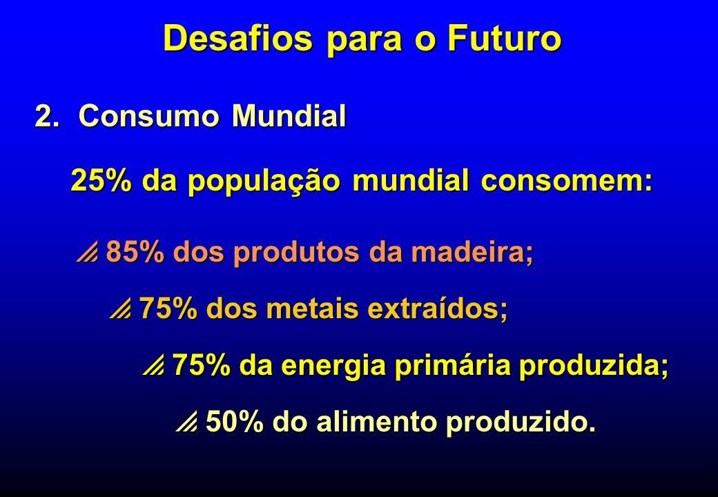 Desafios para o Futuro 2. Consumo Mundial 25% da população mundial consomem: 85% dos produtos da madeira; 85% dos produtos da madeira; 75% dos metais