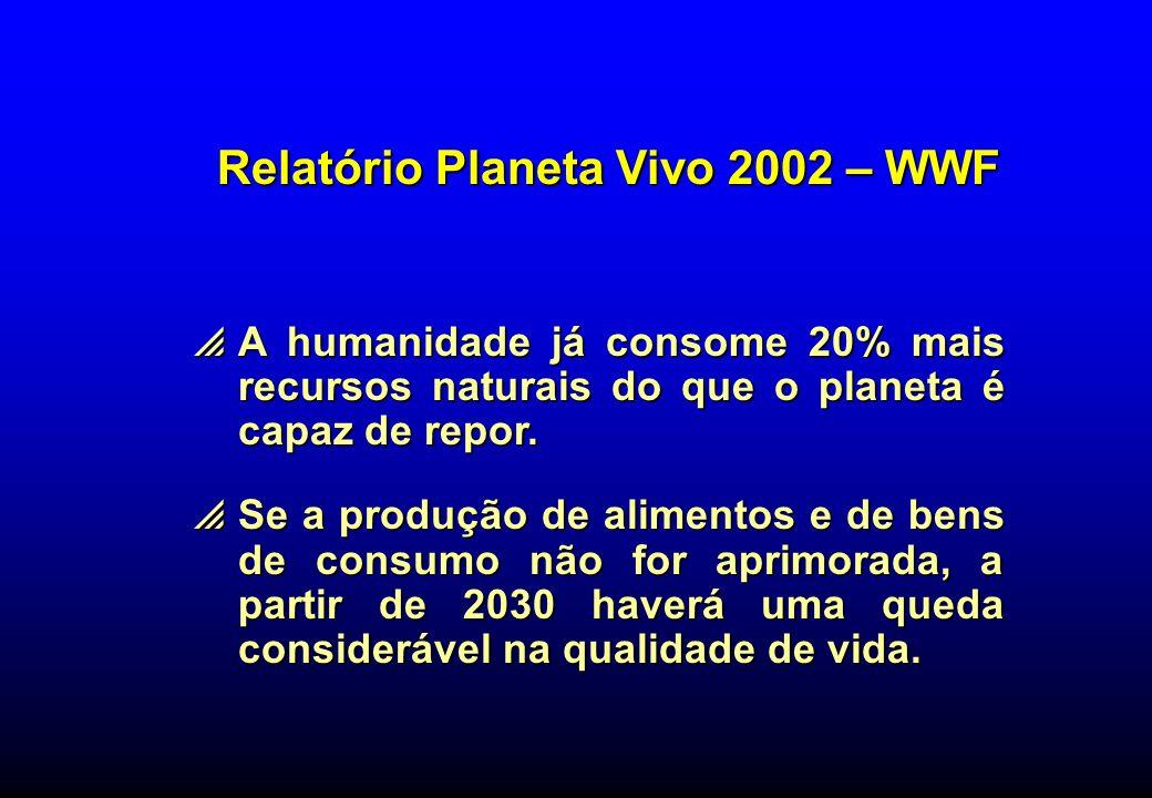 Relatório Planeta Vivo 2002 – WWF Relatório Planeta Vivo 2002 – WWF A humanidade já consome 20% mais recursos naturais do que o planeta é capaz de rep