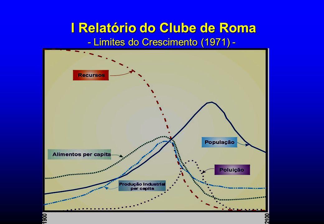 I Relatório do Clube de Roma - Limites do Crescimento (1971) -