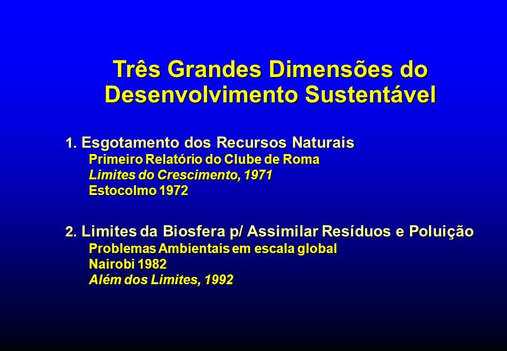 Importância do Meio Ambiente no Comércio Internacional Criação da OMC em 1995, com Comitê de Comércio e Meio Ambiente.