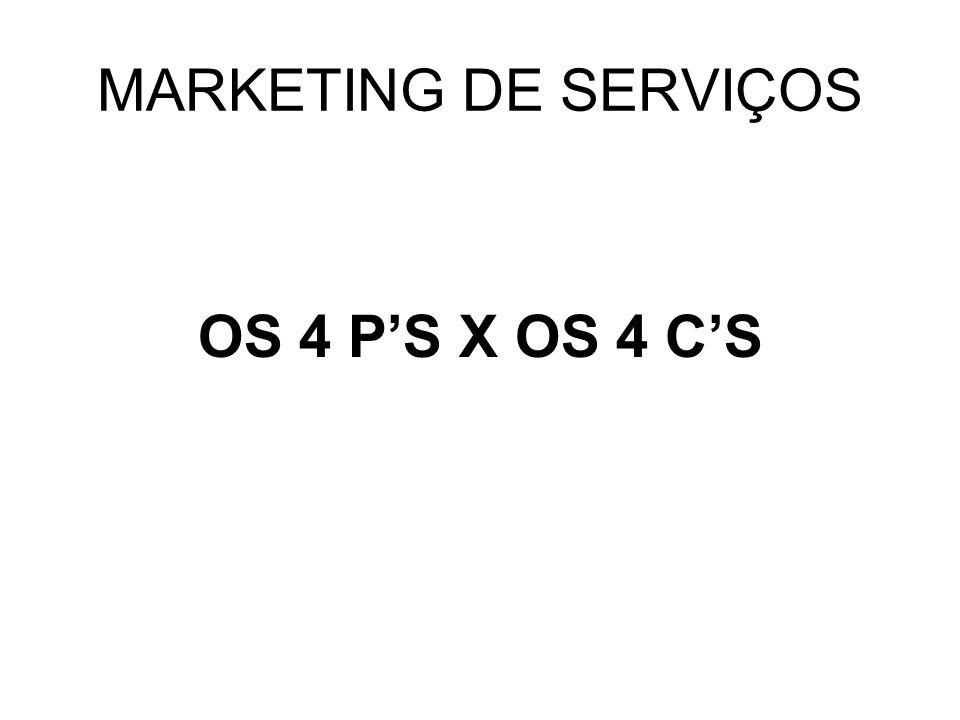 MARKETING DE SERVIÇOS OS 4 PS X OS 4 CS
