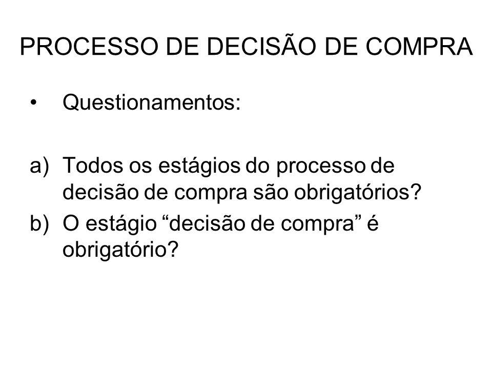 PROCESSO DE DECISÃO DE COMPRA Questionamentos: a)Todos os estágios do processo de decisão de compra são obrigatórios? b)O estágio decisão de compra é