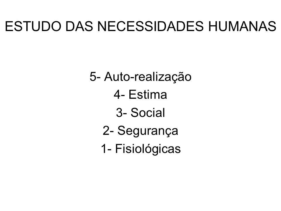 ESTUDO DAS NECESSIDADES HUMANAS 5- Auto-realização 4- Estima 3- Social 2- Segurança 1- Fisiológicas