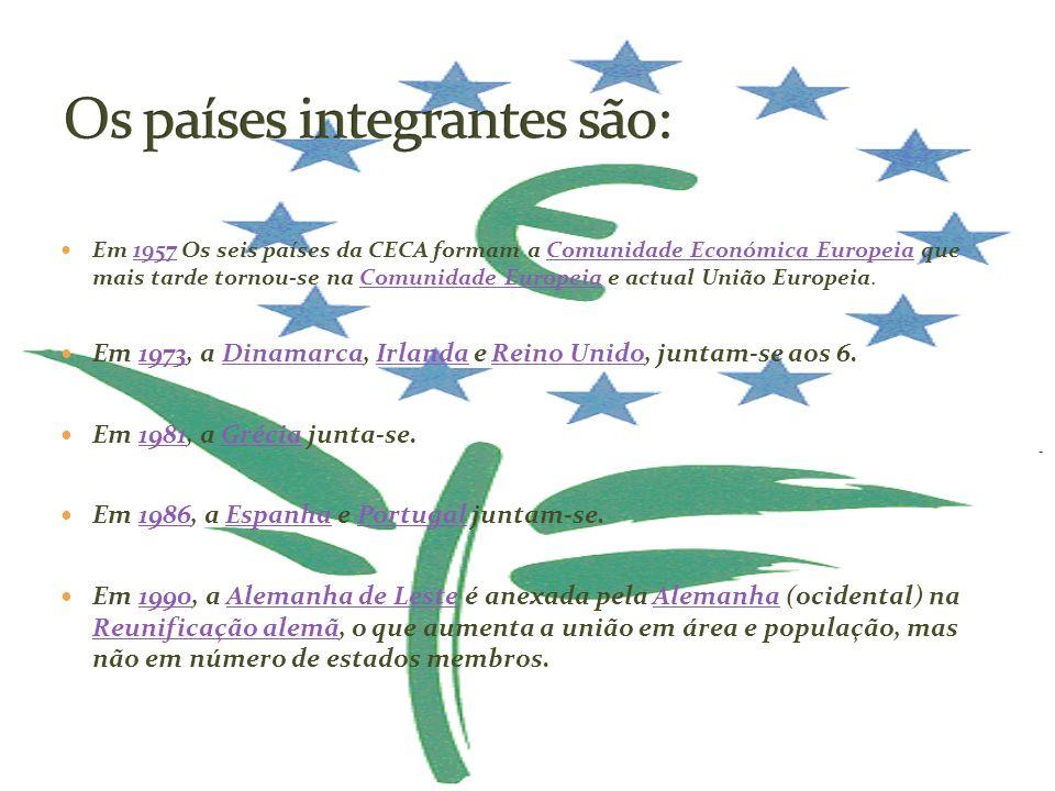 Em 1957 Os seis países da CECA formam a Comunidade Económica Europeia que mais tarde tornou-se na Comunidade Europeia e actual União Europeia.1957Comu