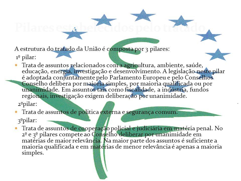 A estrutura do tratado da União é composta por 3 pilares: 1º pilar: Trata de assuntos relacionados com a agricultura, ambiente, saúde, educação, energ