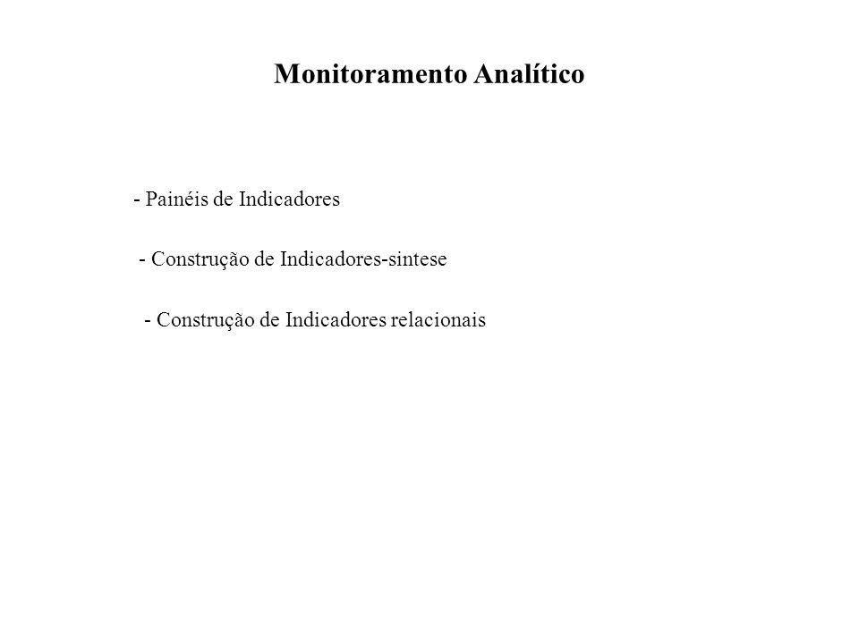 Monitoramento Analítico - Painéis de Indicadores - Construção de Indicadores-sintese - Construção de Indicadores relacionais