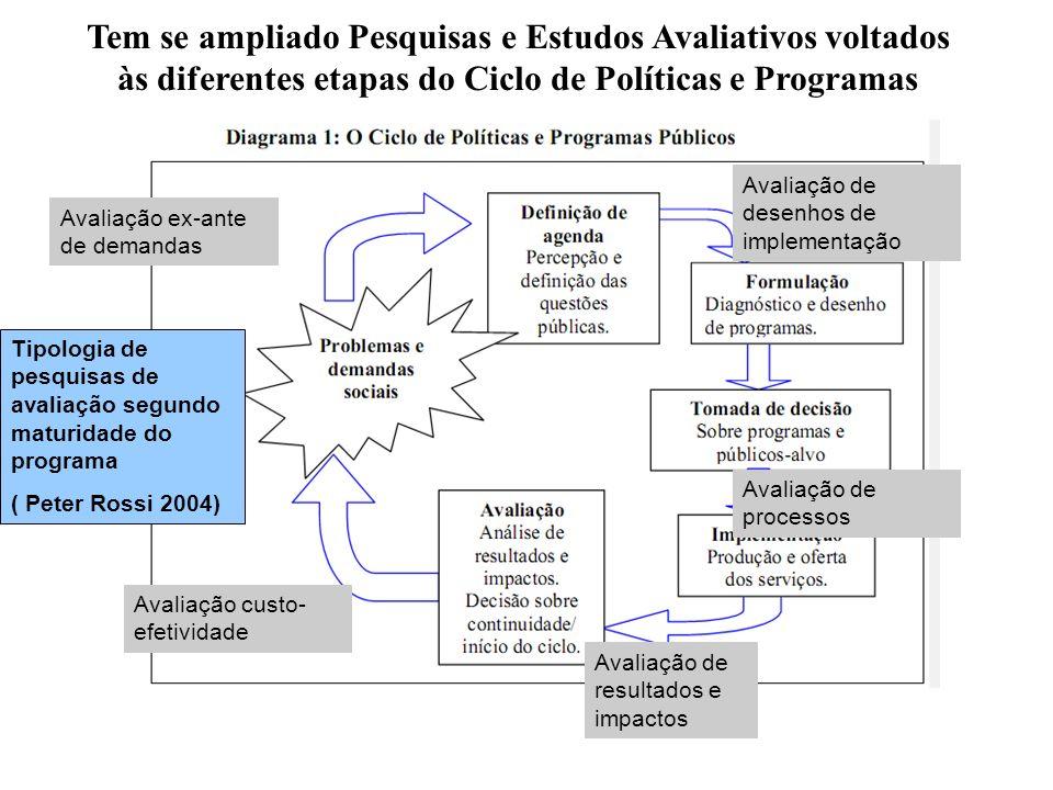 Desafio: Enfoque multidisciplinar e maior envolvimento das equipes dos programas nas atividades de M&A Garcia, 2001, 17-18)