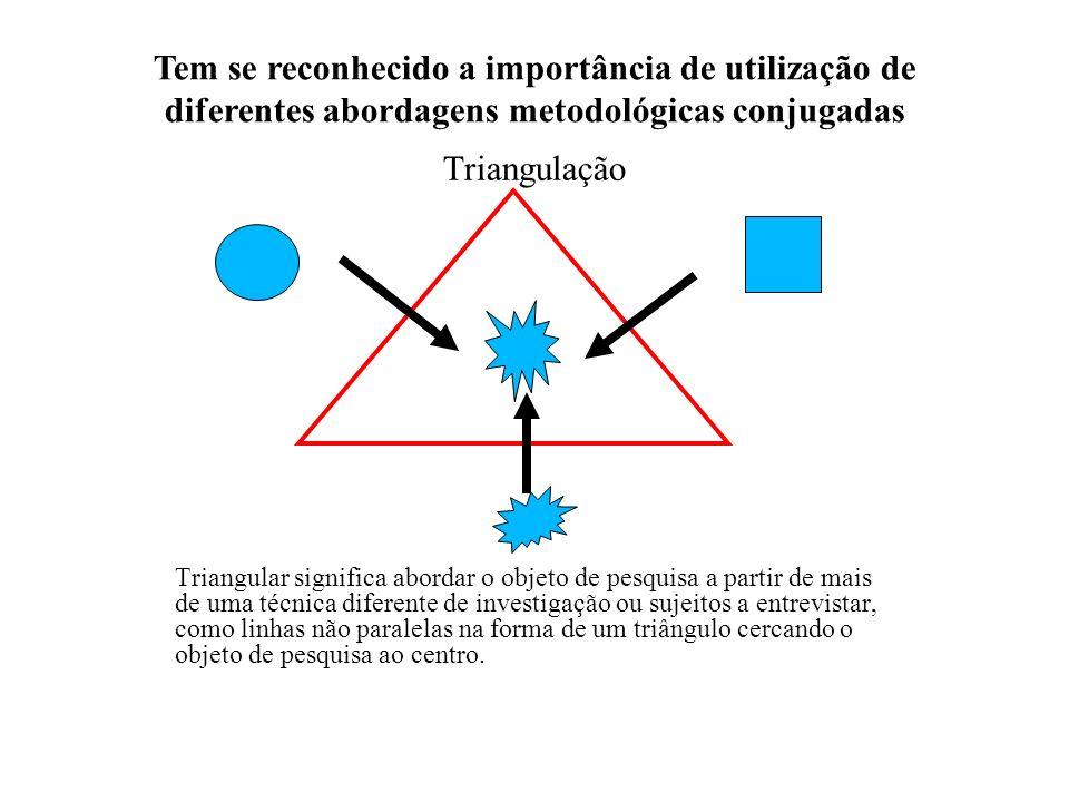 Triangulação Triangular significa abordar o objeto de pesquisa a partir de mais de uma técnica diferente de investigação ou sujeitos a entrevistar, co