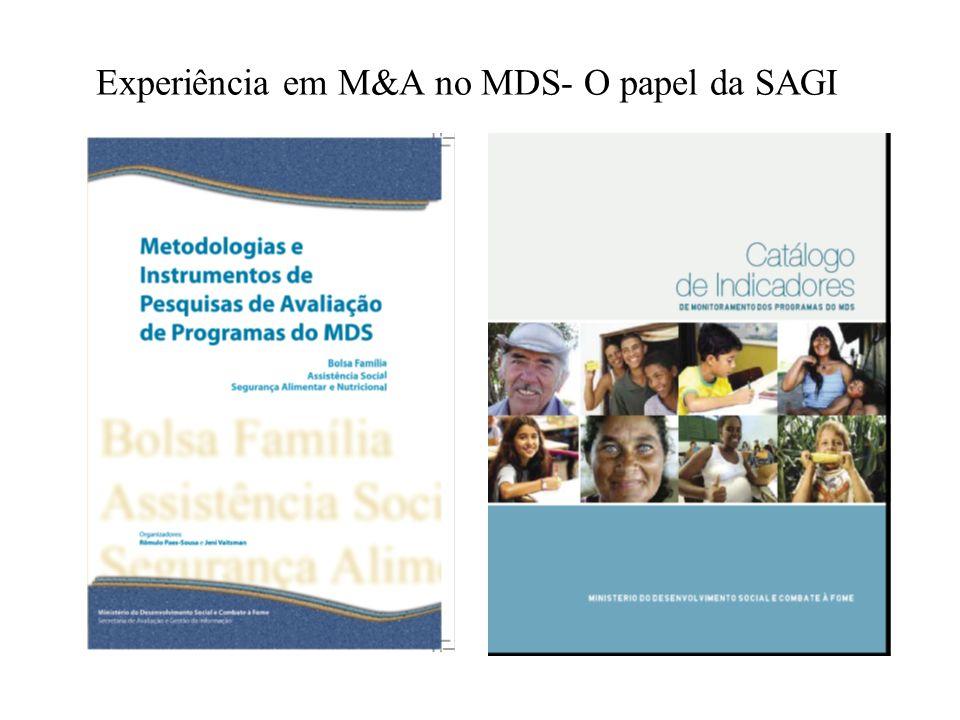 Experiência em M&A no MDS- O papel da SAGI