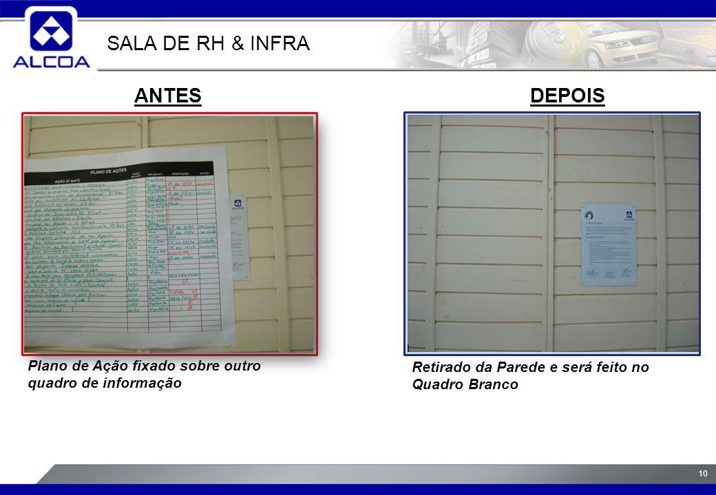 10 ANTESDEPOIS Plano de Ação fixado sobre outro quadro de informação SALA DE RH & INFRA foto Retirado da Parede e será feito no Quadro Branco