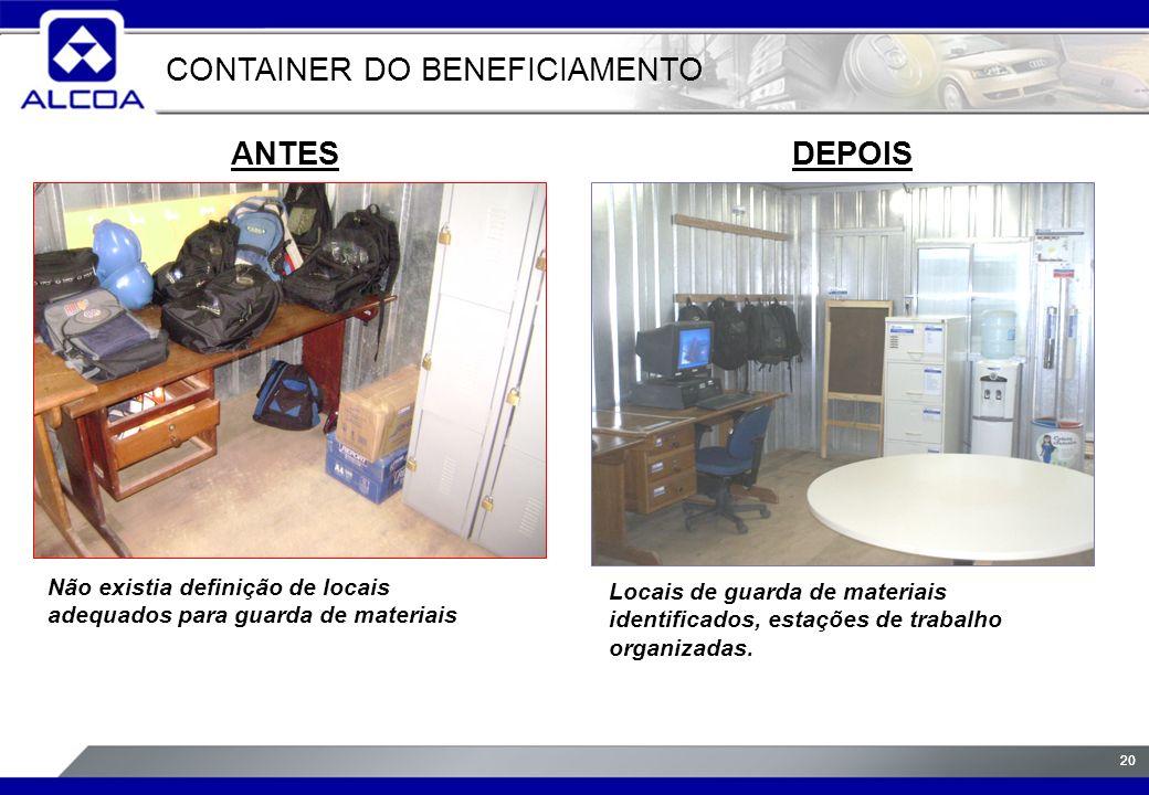 20 DEPOIS Não existia definição de locais adequados para guarda de materiais ANTES CONTAINER DO BENEFICIAMENTO Locais de guarda de materiais identificados, estações de trabalho organizadas.