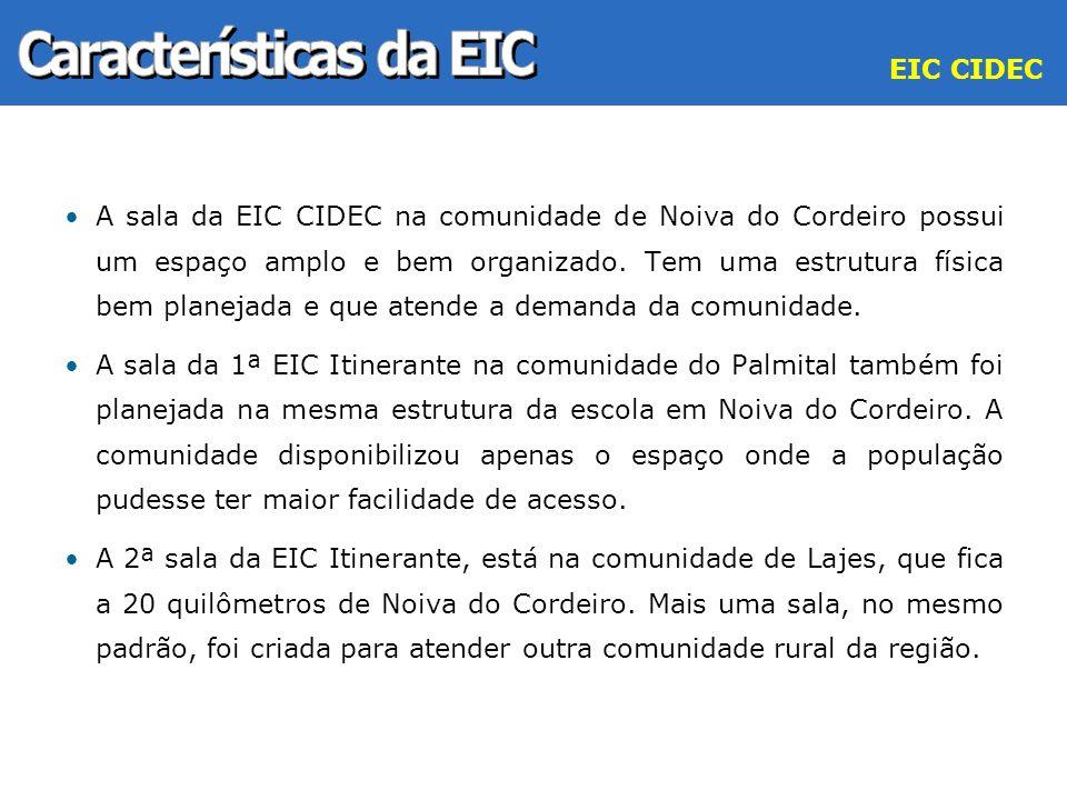 A sala da EIC CIDEC na comunidade de Noiva do Cordeiro possui um espaço amplo e bem organizado. Tem uma estrutura física bem planejada e que atende a